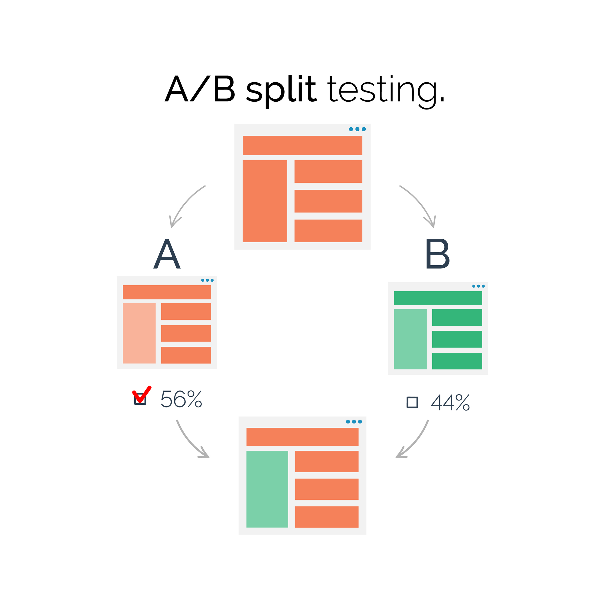 A-B comparison. Split testing. Scematic concept vector illustration