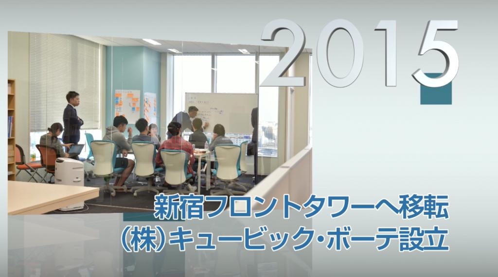2015nen_cubic